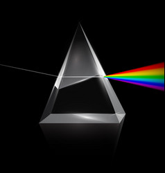 rainbow light trough prism on dark background vector image