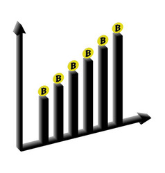 graphic growth of bitcoins vector image