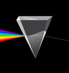 refraction of light through a prism vector image vector image