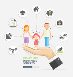 insurance policy services conceptual design hands vector image