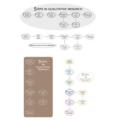 Set of 8 Step in Qualitative Research Process vector