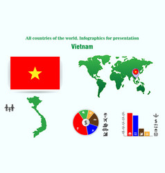 vietnam all countries of the world infographics vector image
