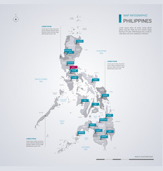 Philippines map with infographic elements pointer vector
