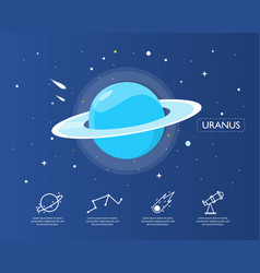 the uranus infographic in universe concept vector image