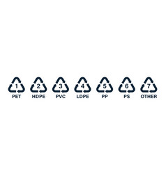 Flat recycle icons mobius loop recycling symbols vector