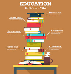 education infographic with pile of school books vector image