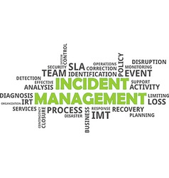word cloud incident management vector image