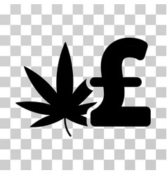 cannabis pound business icon vector image