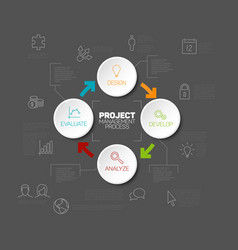 Project management process diagram concept vector