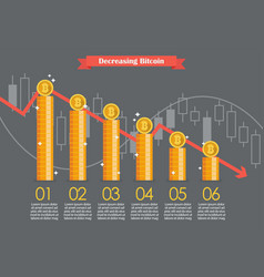 Bitcoin with graph down infographic vector