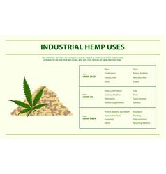 Industrial hemp uses horizontal infographic vector