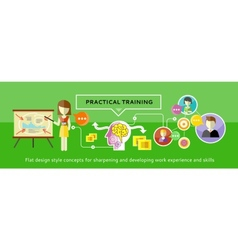 Practical training concept vector