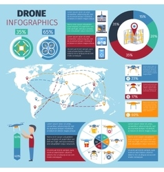 Drone Infographics Set vector