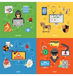 Internet Security Flat Icon Set vector
