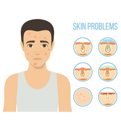 cosmetic procedures skin care vector image