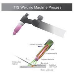 Tig Welding Vector Images 64