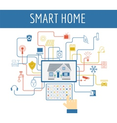 Eco friendly smart house concept Infographic vector image