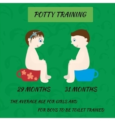 Potty training vector