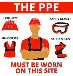 Personal protective equipment warn signs vector