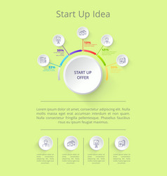 start up idea poster and text vector image