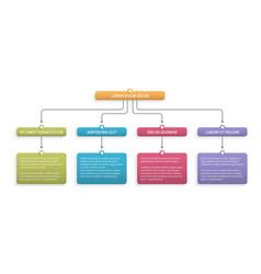 flow chart vector image