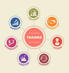 Trainee concept with icons and signs vector
