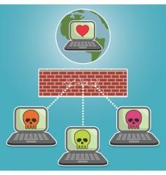 Computer firewall vector