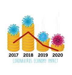 Spread coronavirus economy impact economy down vector