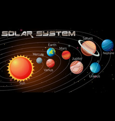 solar system in galaxy vector image