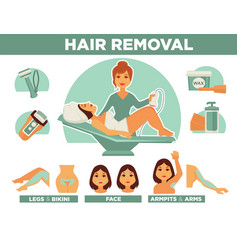Professional hair removal from body and face vector