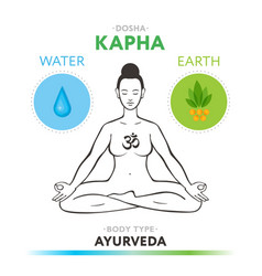 Kapha dosha - ayurvedic physical constitution vector