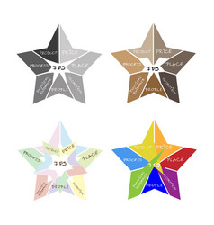 Marketing mix strategy or 7ps model in star chart vector