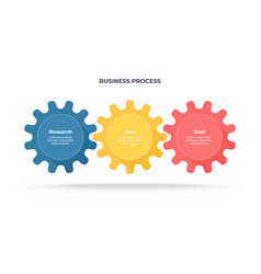 business infographics process with 3 steps vector image