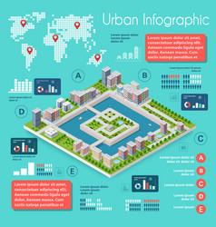 Infographics of urban infrastructure vector