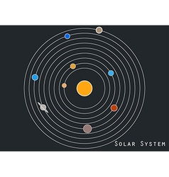 Solar system planets space objects vector image
