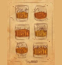 poster types whiskey craft paper vector image