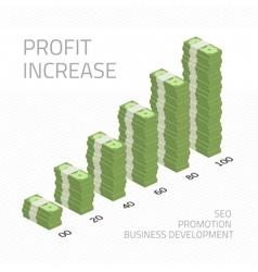 Profit increase money vector image