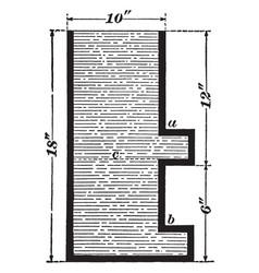 Lateral pressure vintage vector