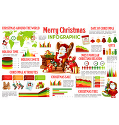 christmas infographic with xmas holiday symbols vector image