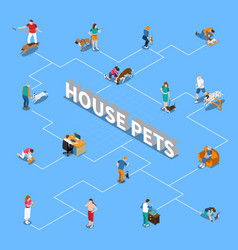 people with pets flowchart vector image