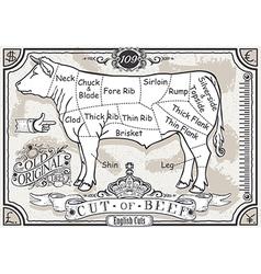 Vintage pastel page english cut beef vector