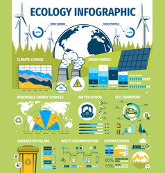 Ecology green energy infographics vector