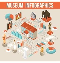 Museum Exhibits Isometric Infographic Flowchart vector