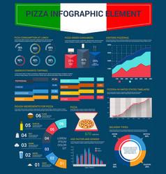 Pizza consumption pizzeria infographics vector