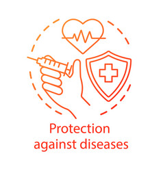 Protection against diseases viruses concept icon vector