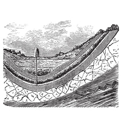 Artesan well engraving vector
