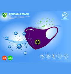 set cloth face mask or washable vector image