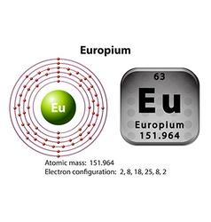 Symbol and electron diagram for Europium vector