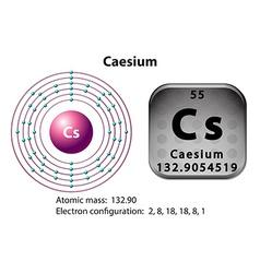 Symbol and electron diagram of Caesium vector