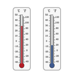 thermometer icon celsius and fahrenheit measuring vector image